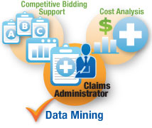Data Mining - Competitive Bidding Support - Cost Analysis - Claims Administrator